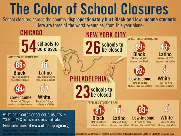 1 school closers color