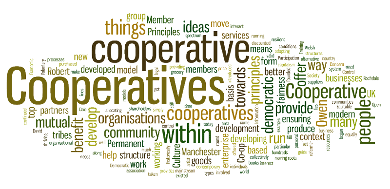 Cooperatives word graphic