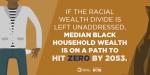 racial-wealth-gap-600x300