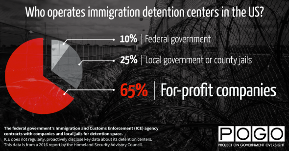 who-operates-ice-detention-centers_1200