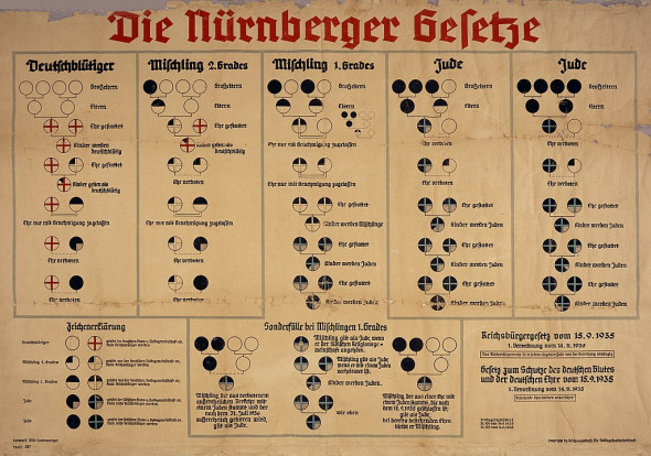 The Nuremberg Laws, 1935. (Image courtesy of Wikimedia Commons)