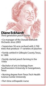 EckhardtCard