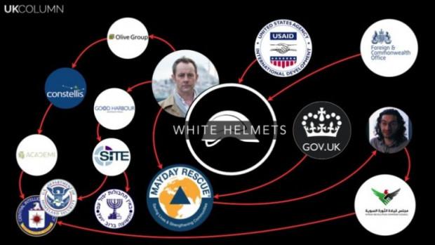 white-helmet-infographic-2-777x437-768x432